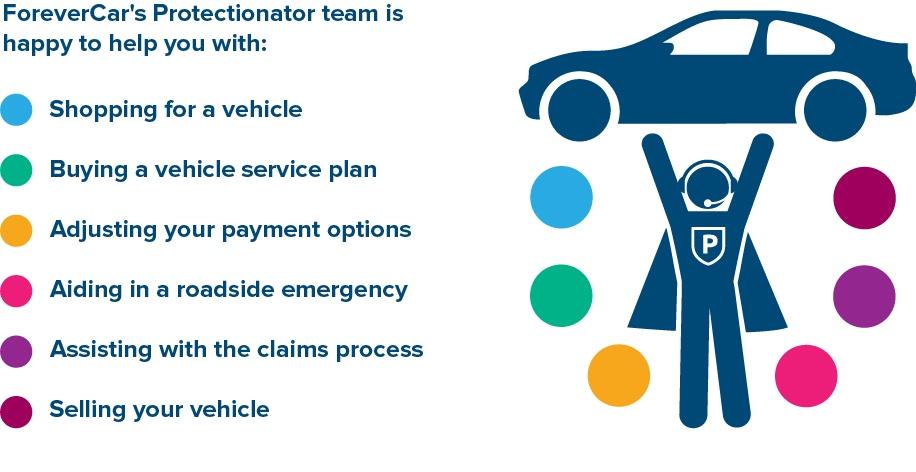 protectionator-infographic2.jpg